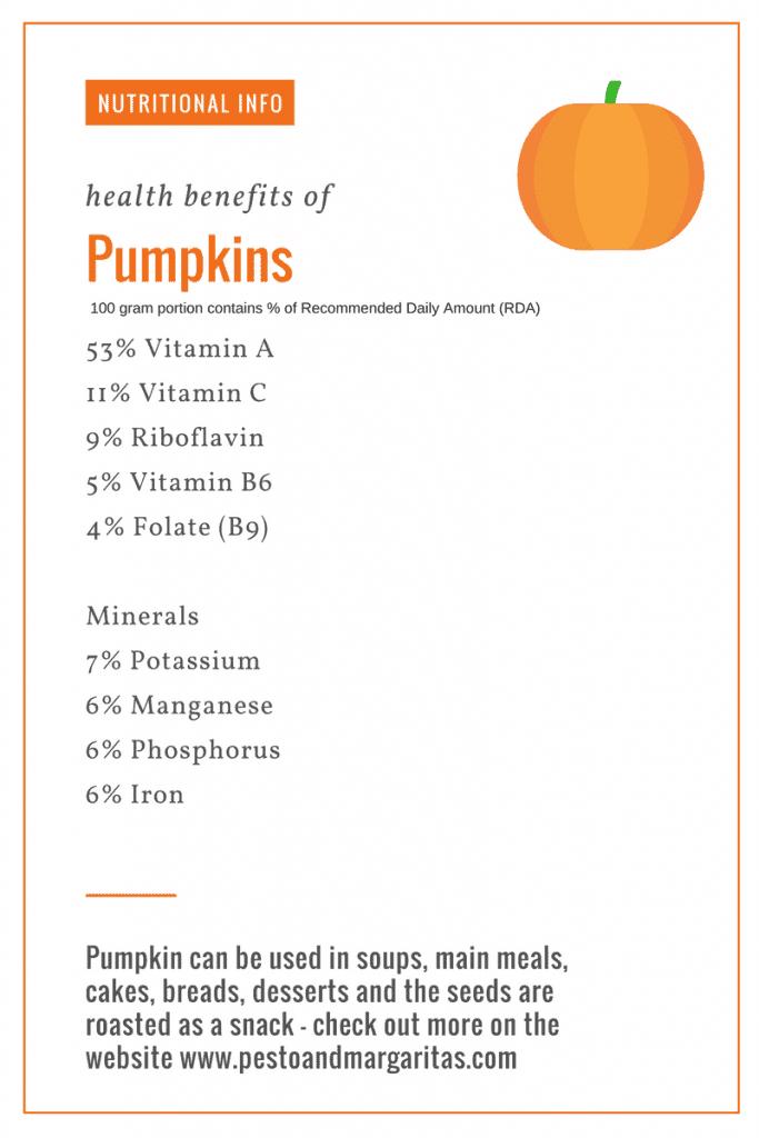health-benefits-pumpkins